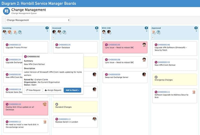 Solution Snapshot – Hornbill Service Manager (May 2017)