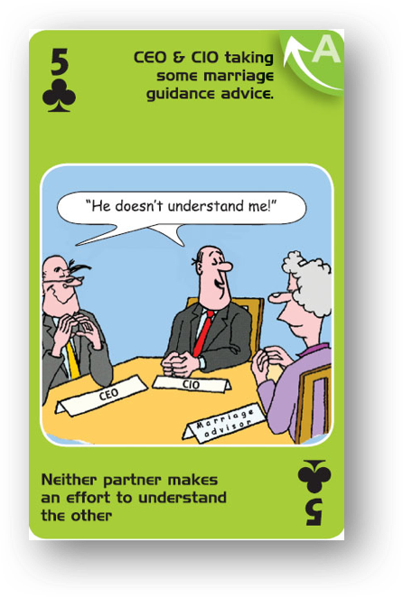 Neither partner makes an effort to understand the other