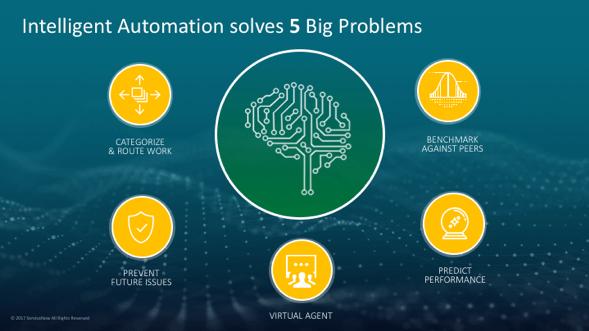 Intelligent Automation solves 5 problems