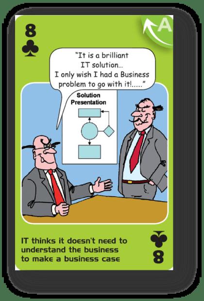 ABC Solution Card