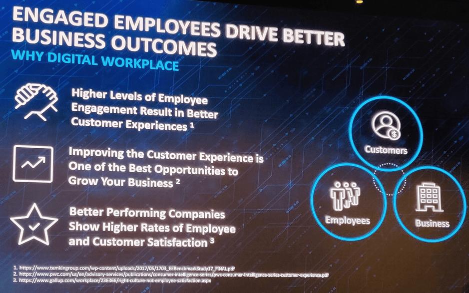 Engaged Employees Slide