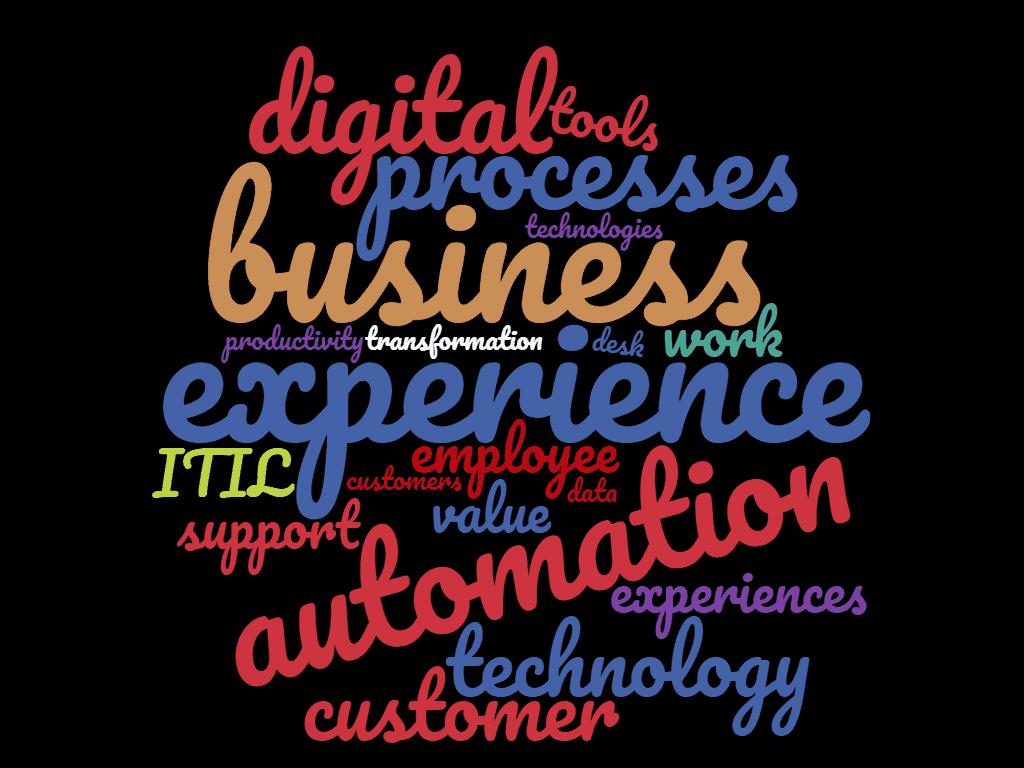 2020 ITSM Trends Wordcloud